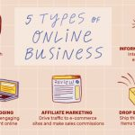5 Online Businesses You Can Start With No Money